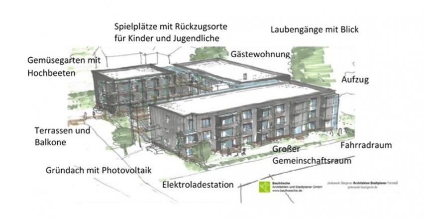 Genossenschaft Wohnprojekt TRIALOG Hilden
