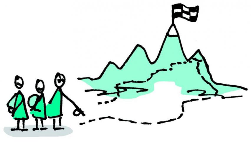 Gemeinschaftskompass: Intention – von Eva Stützel – vorgestellt von bring-together