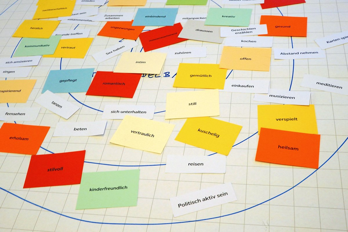Karten im Workshop »Raumtraum verhandeln« – bring-together. Patchwork Communities