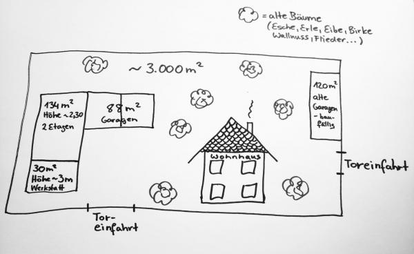 Infoabend zum Wohnprojekt SchwarzGestein