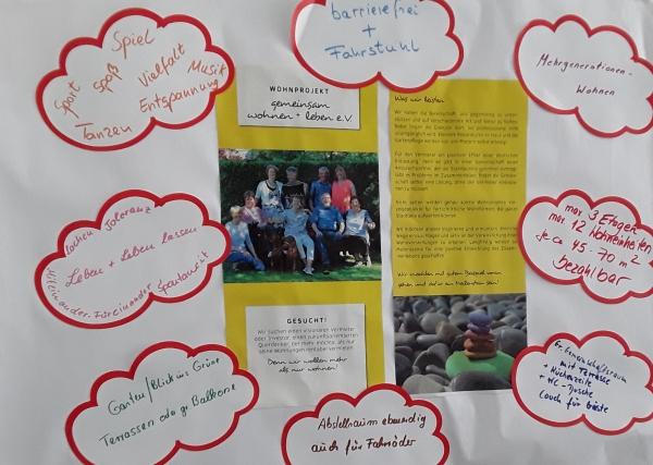 Wohnprojekt gemeinsam wohnen + leben e.V. in Bremerhaven