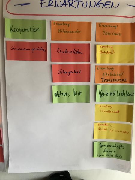 Seminarhaus-Projekt in Norddeutschland